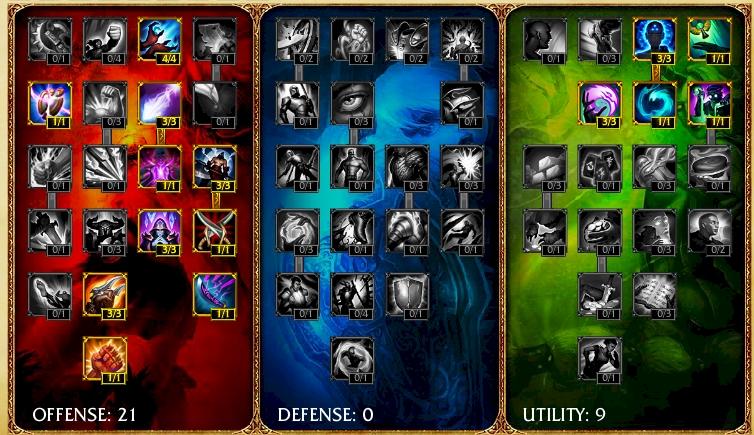 Ability Power - Utility
