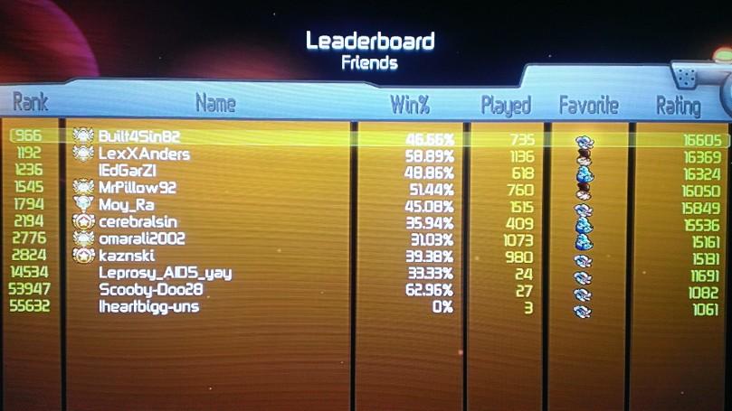 Oh yeah, top 1000!