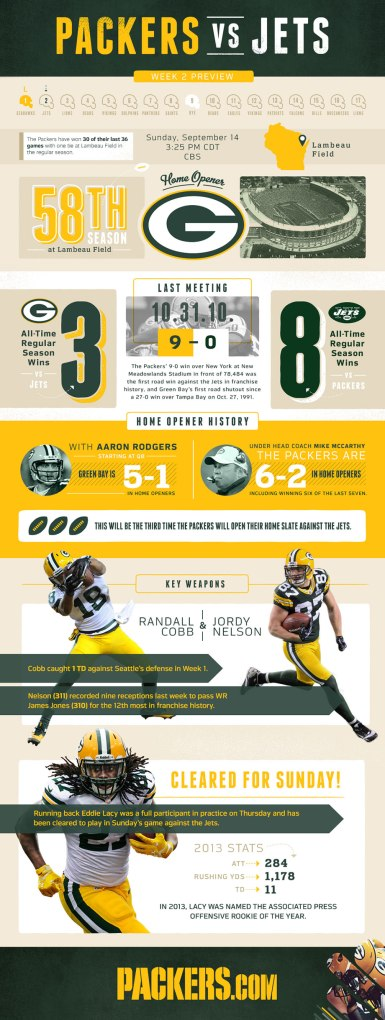 140912-jets-infographic-920