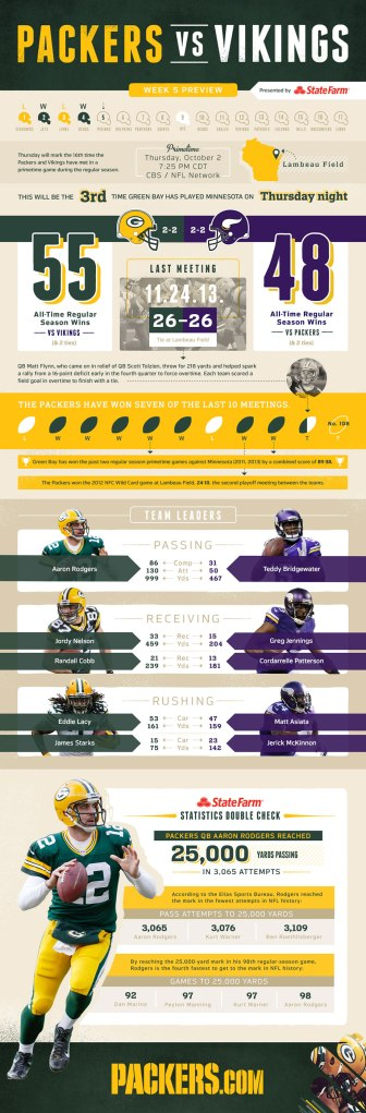 141002-vikings-infographic-920
