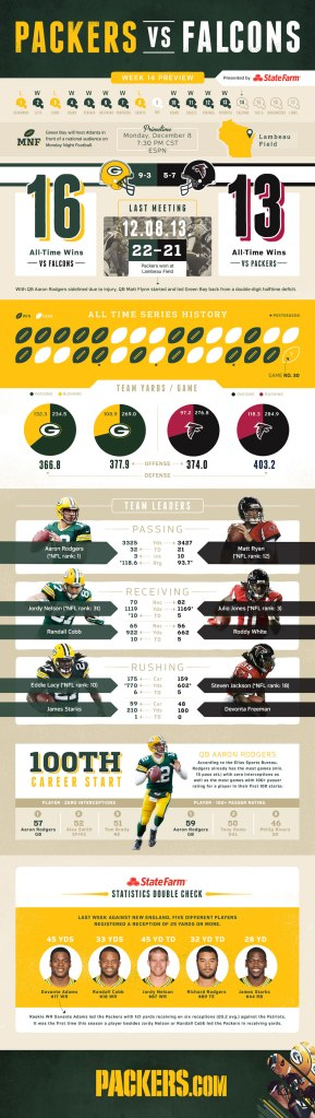 141205-infographic-falcons-920