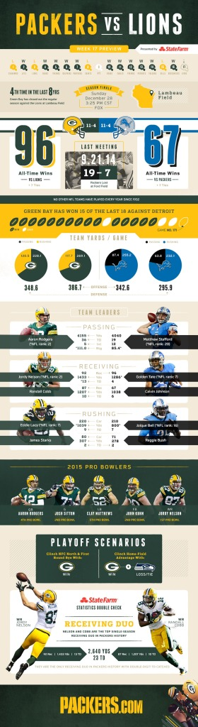 141226-infographic-lions-920