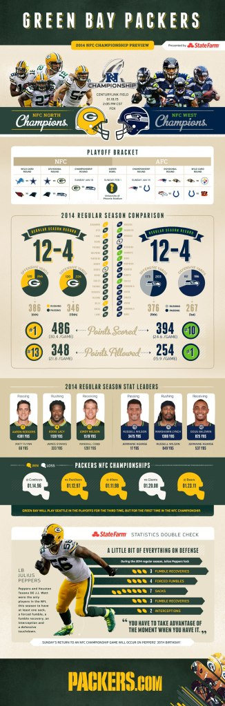 150116-seahawks-infographic-920