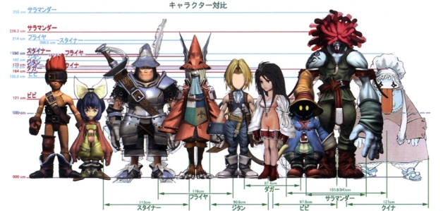 FFIX_Character_Height_Comparisons_1