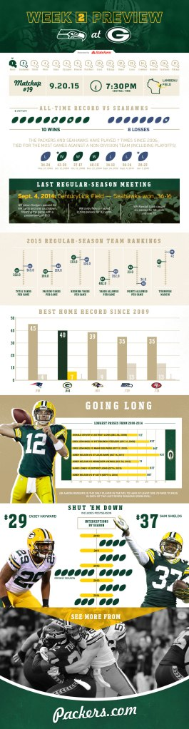 Packers_2015_vs_Seahawks_use