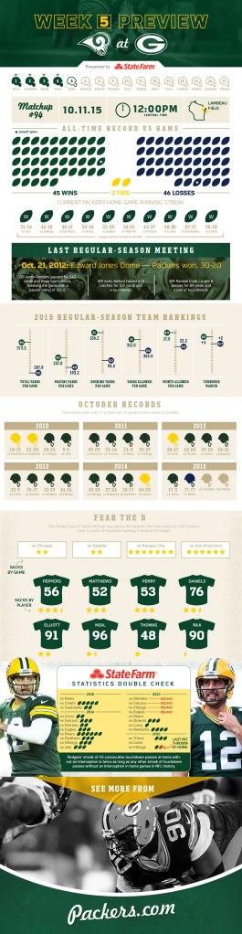 151009-infographic-rams-web