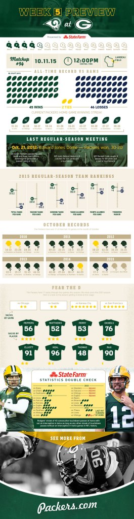 151009-infographic-rams-web