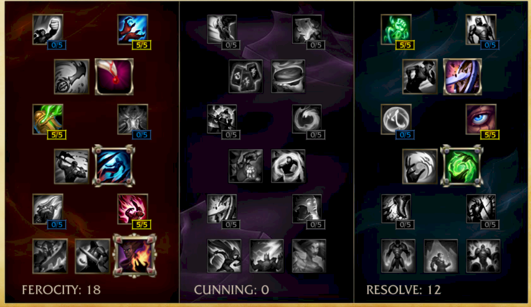 Build Wukong Saison