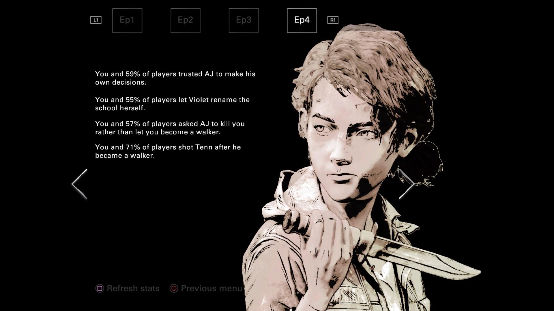 The Walking Dead: The Final Season Episode 4 – Me Vs  Myself